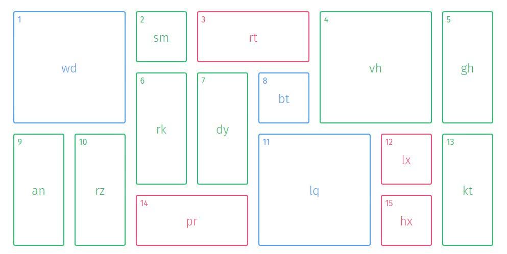 biblioteca javascript framework muuri