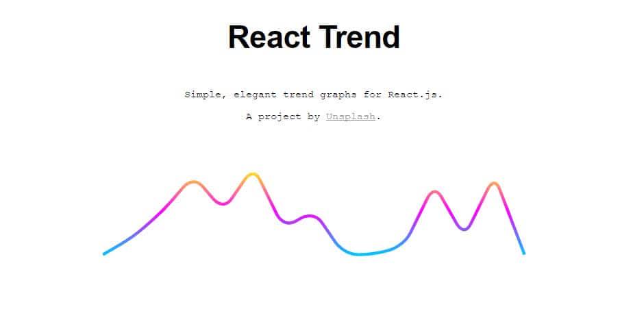 framework js react trend