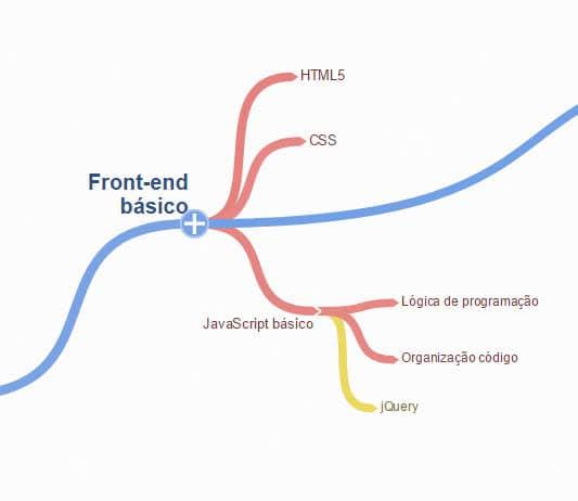 conhecimentos de front-end básico para ser um programador
