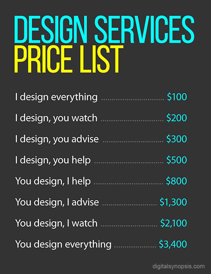 graphic designer price list client helps digital synopsis 2